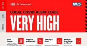 covid level high