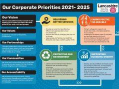 corporate priorities